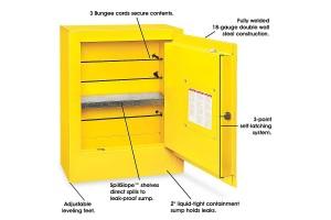 Mini Flammable Storage Cabinet - Manual Doors, Yellow (17 x 8 x 22)